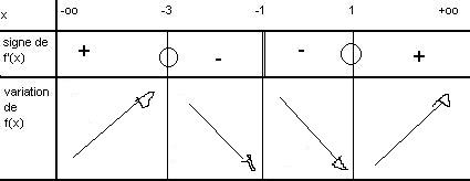 http://i24.servimg.com/u/f24/11/79/50/96/maths12.jpg