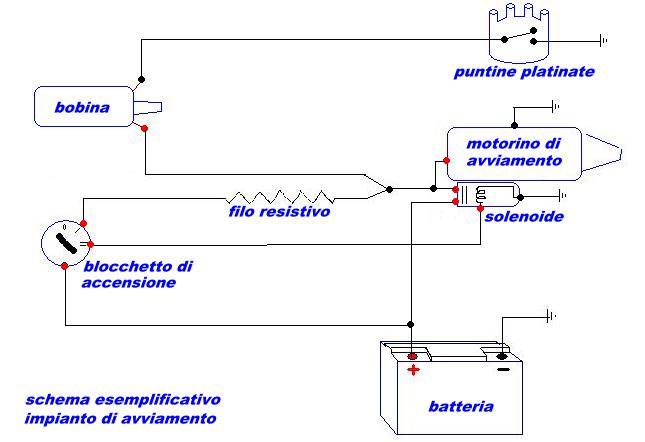 Schema Elettrico Per Accensione Led : Schema elettrico blocchetto accensione fare di una mosca