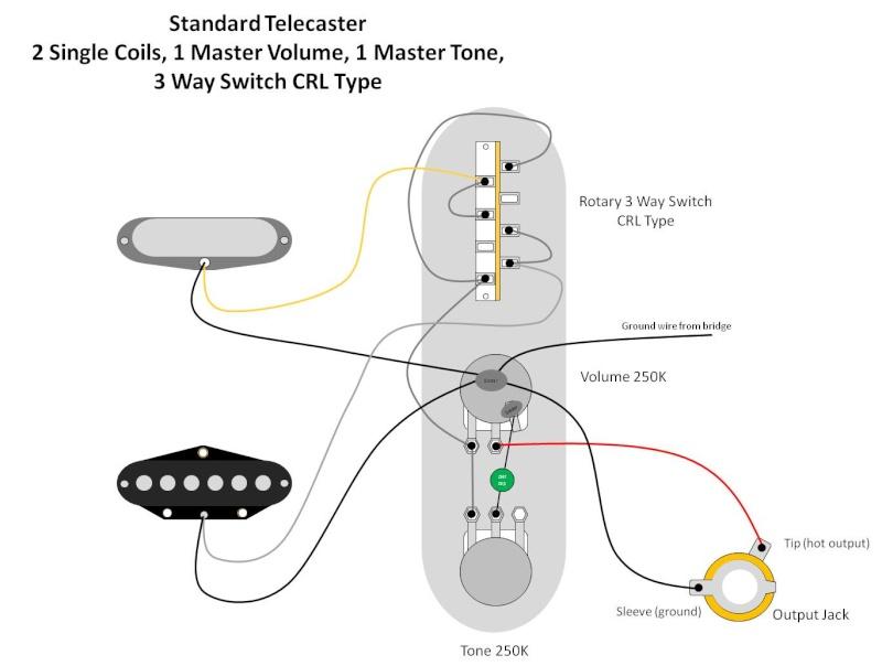 Schema Cablaggio Fender Telecaster : Schémas de c blage baja pacifica standard tele
