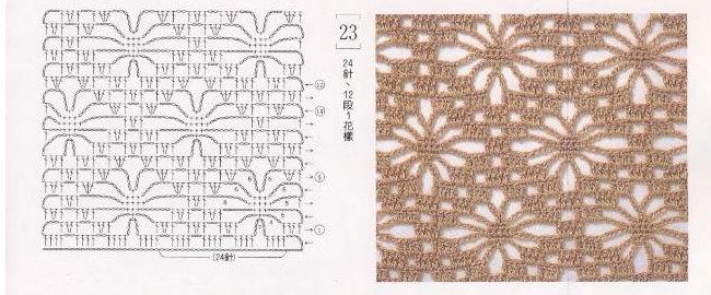 Puntos a crochet y sus patrones - Imagui